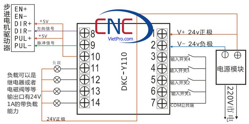 bộ điều khiển động cơ bước- sevo lập trìnhDKC-Y110